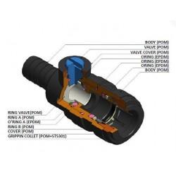 Tube to hose - HCVB-M - FluidFit HCVB Valved barb connector (mm)